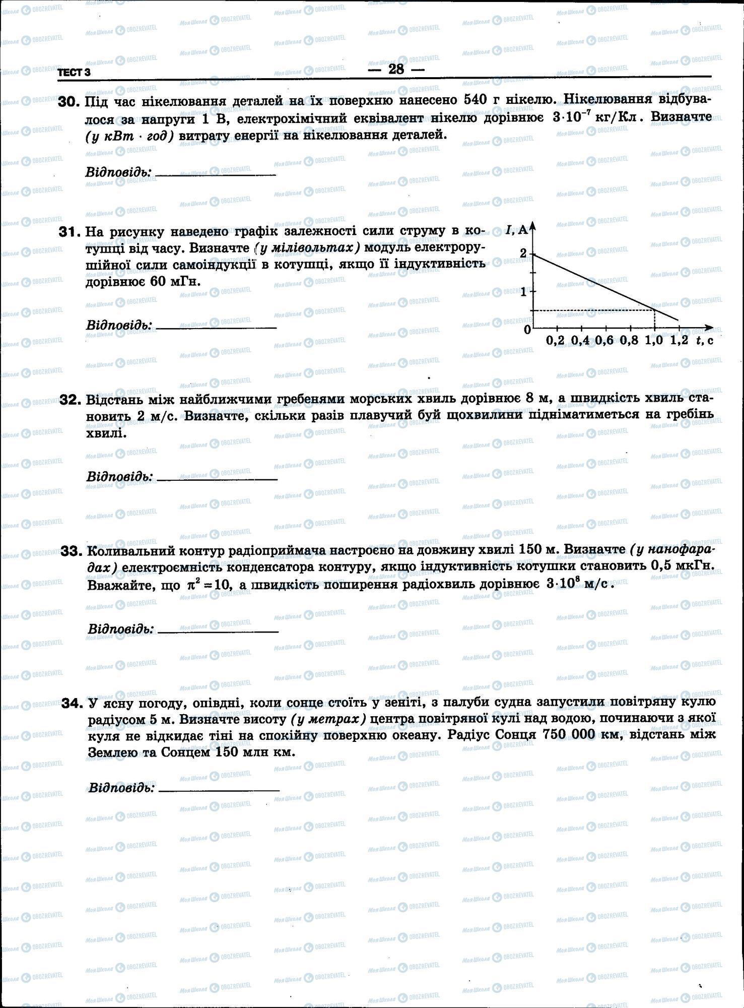 ЗНО Физика 11 класс страница 28