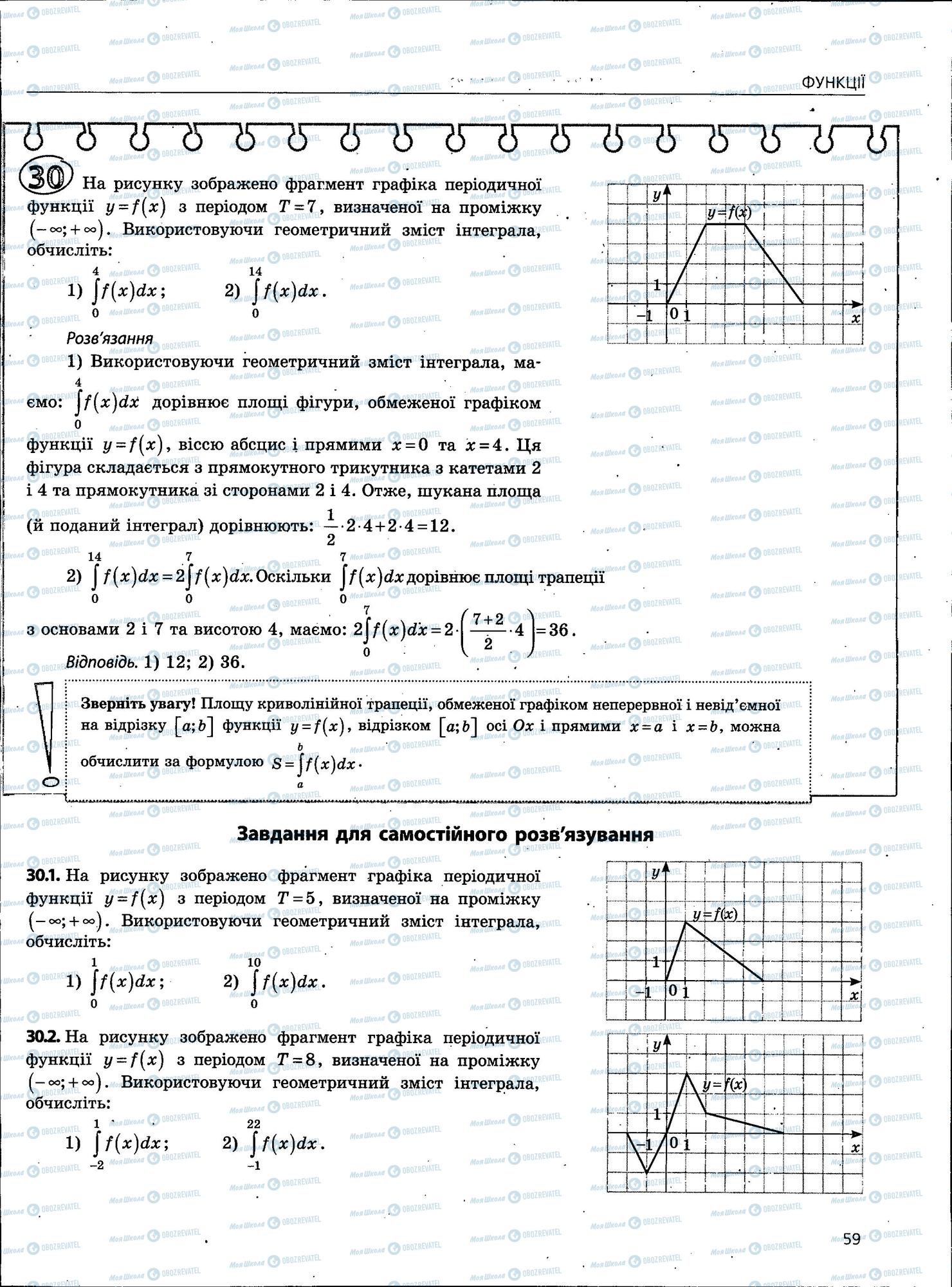 ЗНО Математика 11 класс страница 59