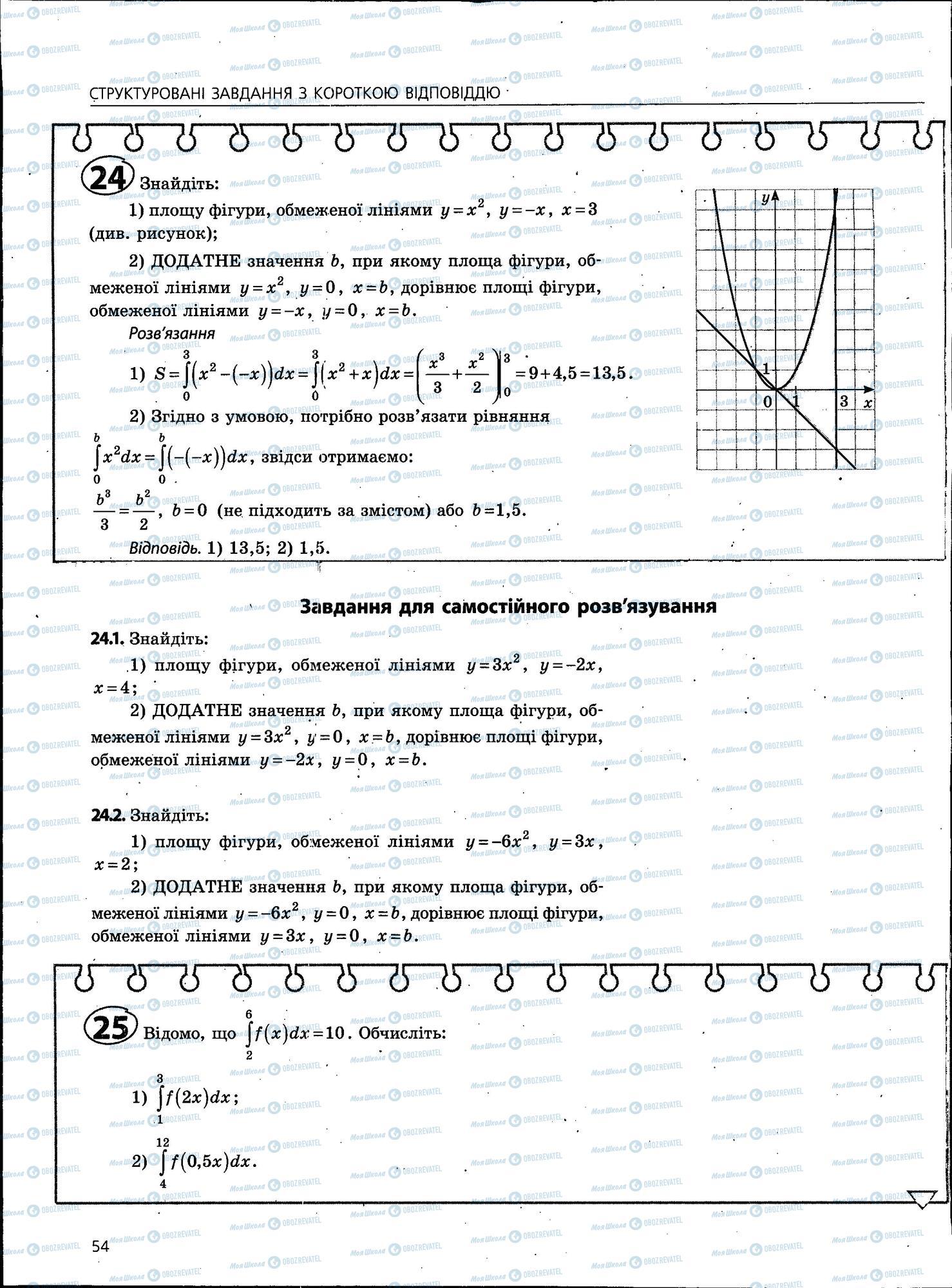 ЗНО Математика 11 класс страница 54