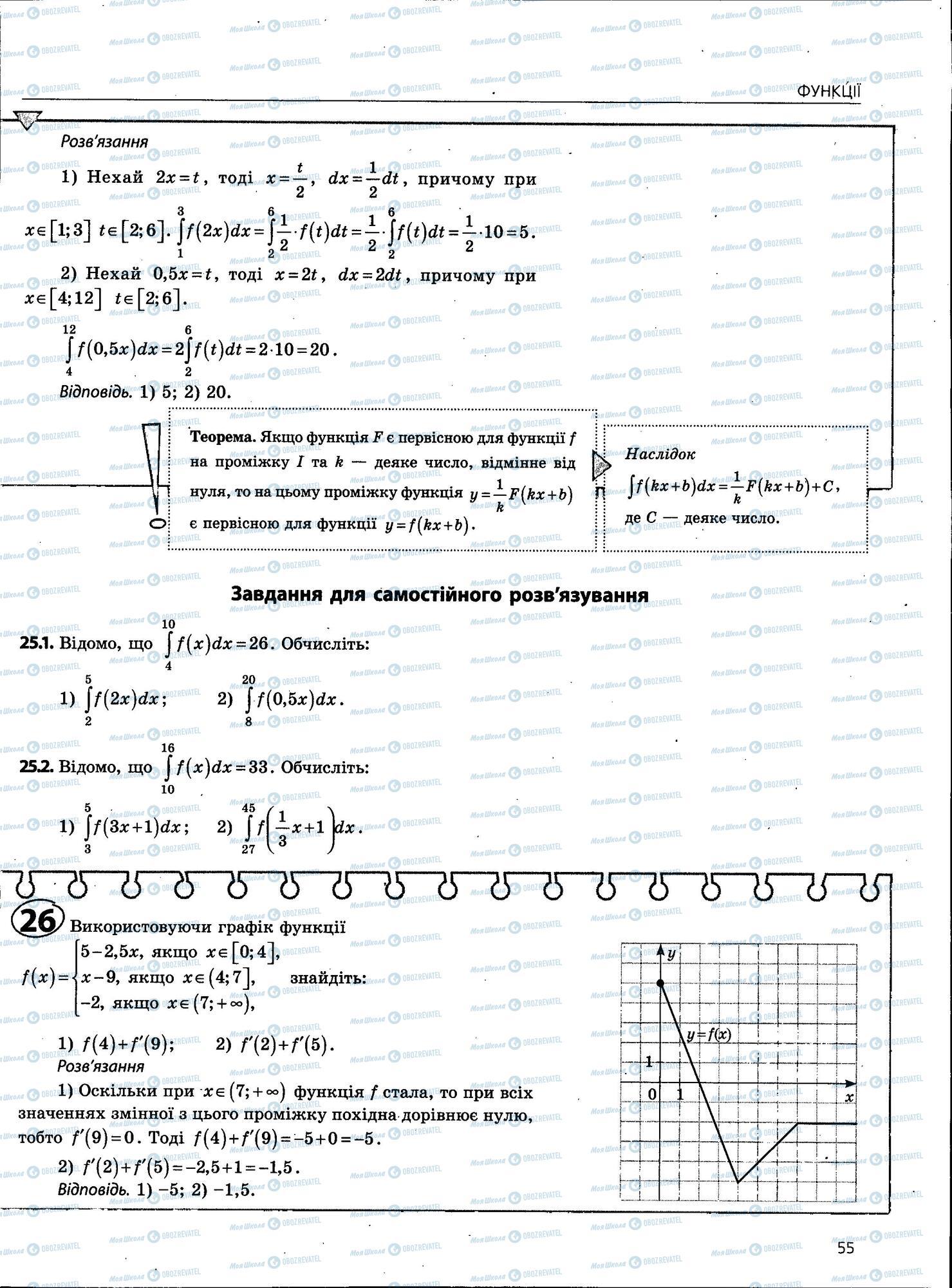 ЗНО Математика 11 класс страница 55