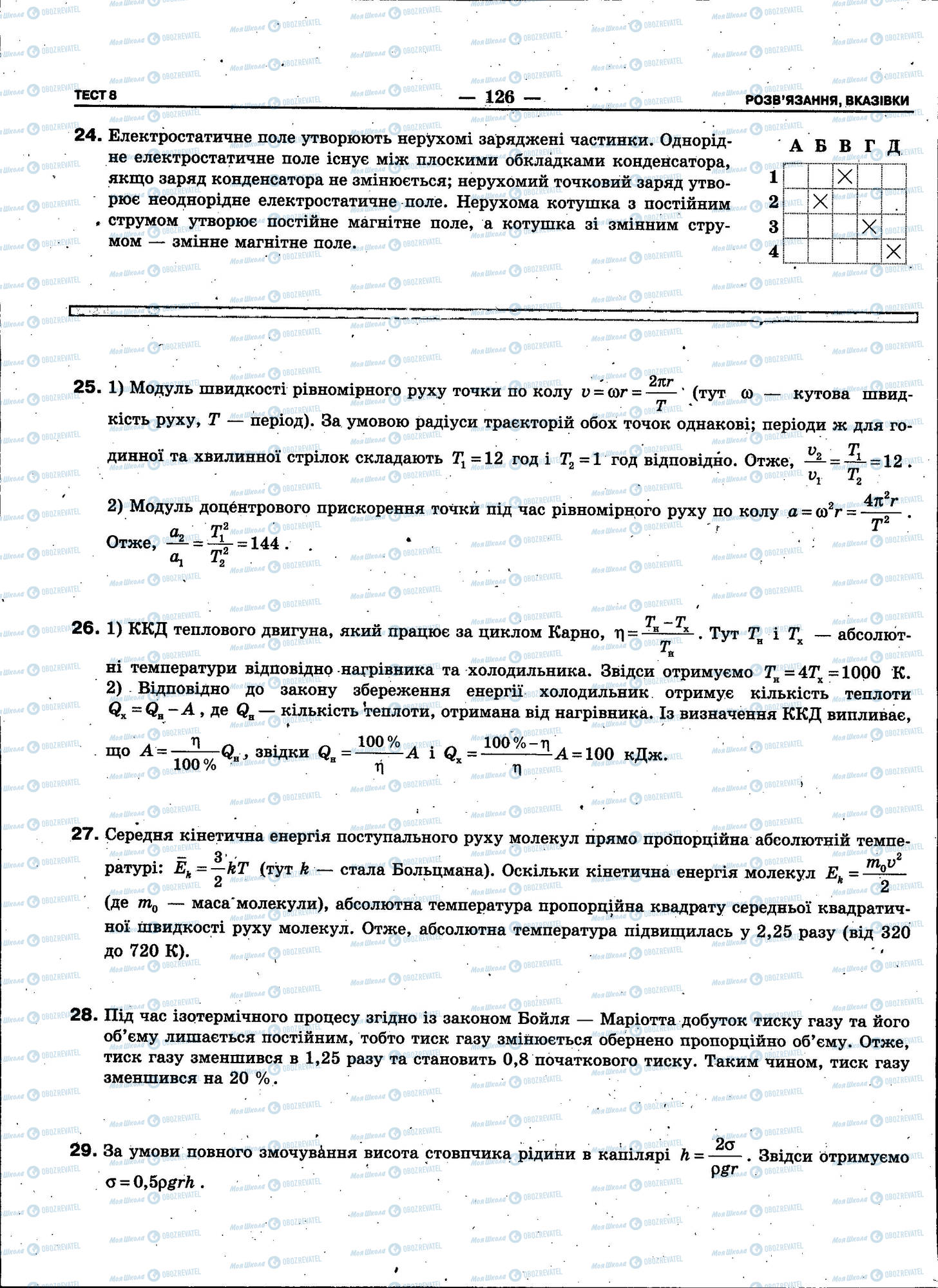 ЗНО Физика 11 класс страница 126