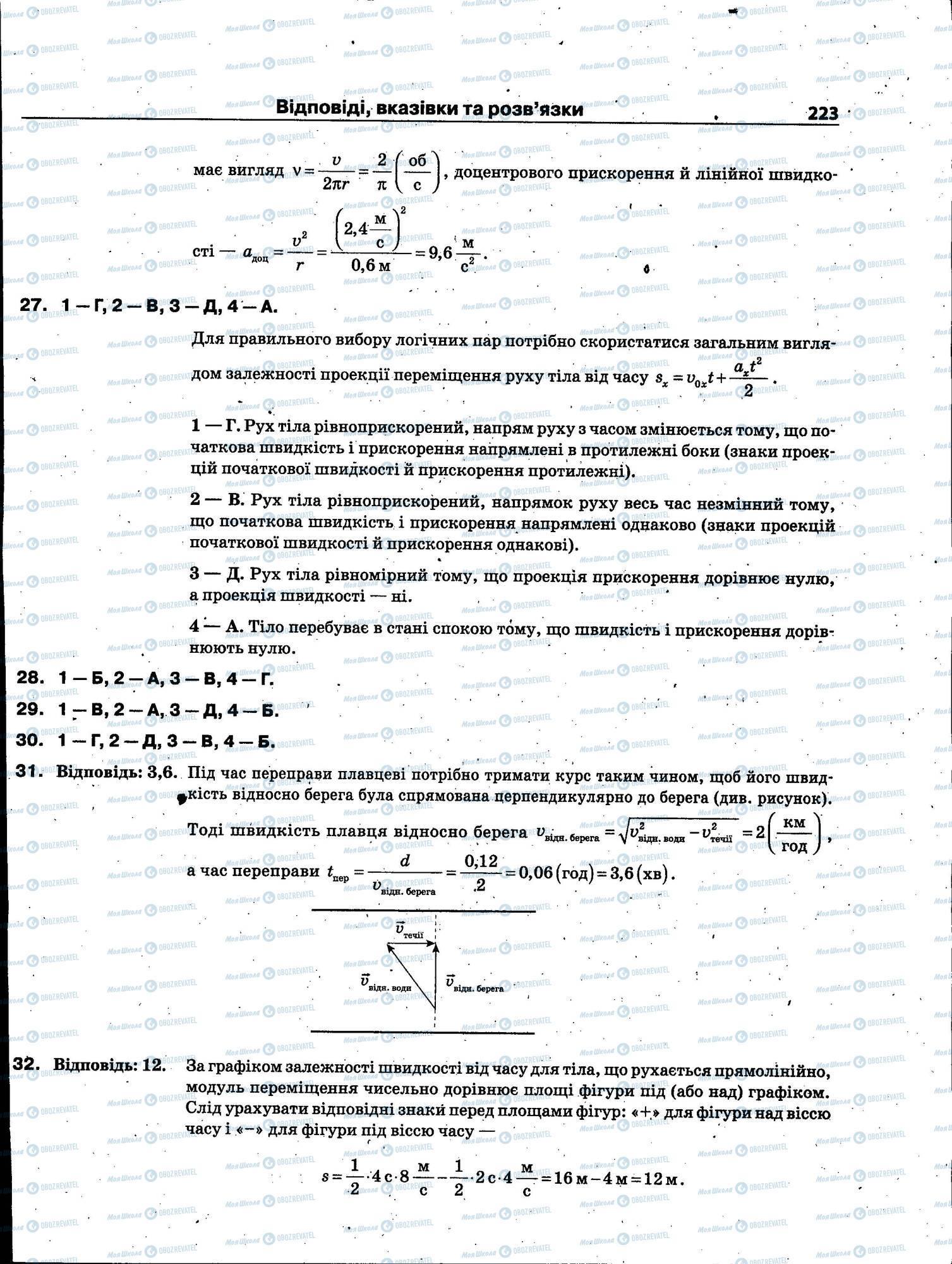 ЗНО Физика 11 класс страница 223