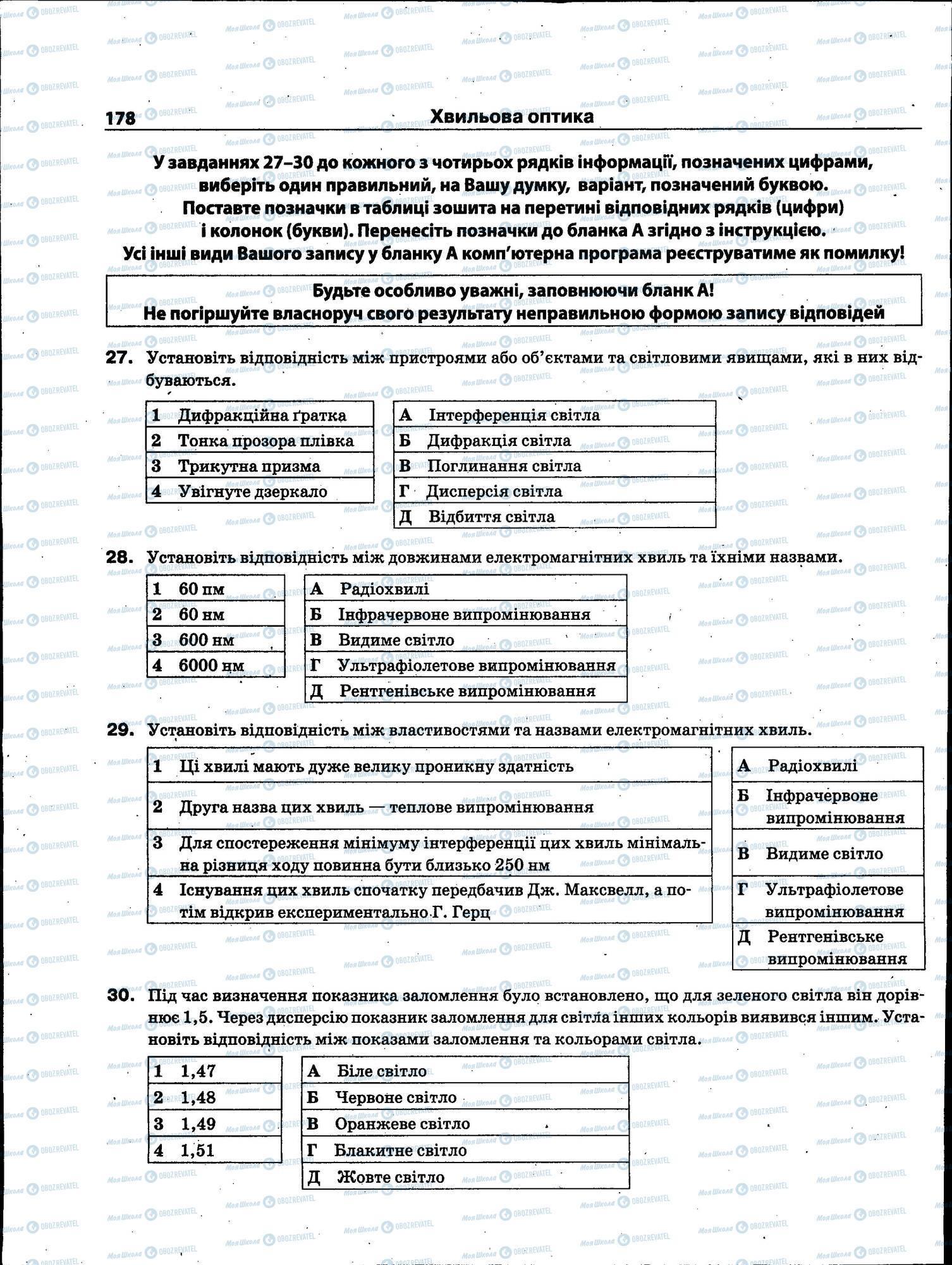 ЗНО Физика 11 класс страница 178