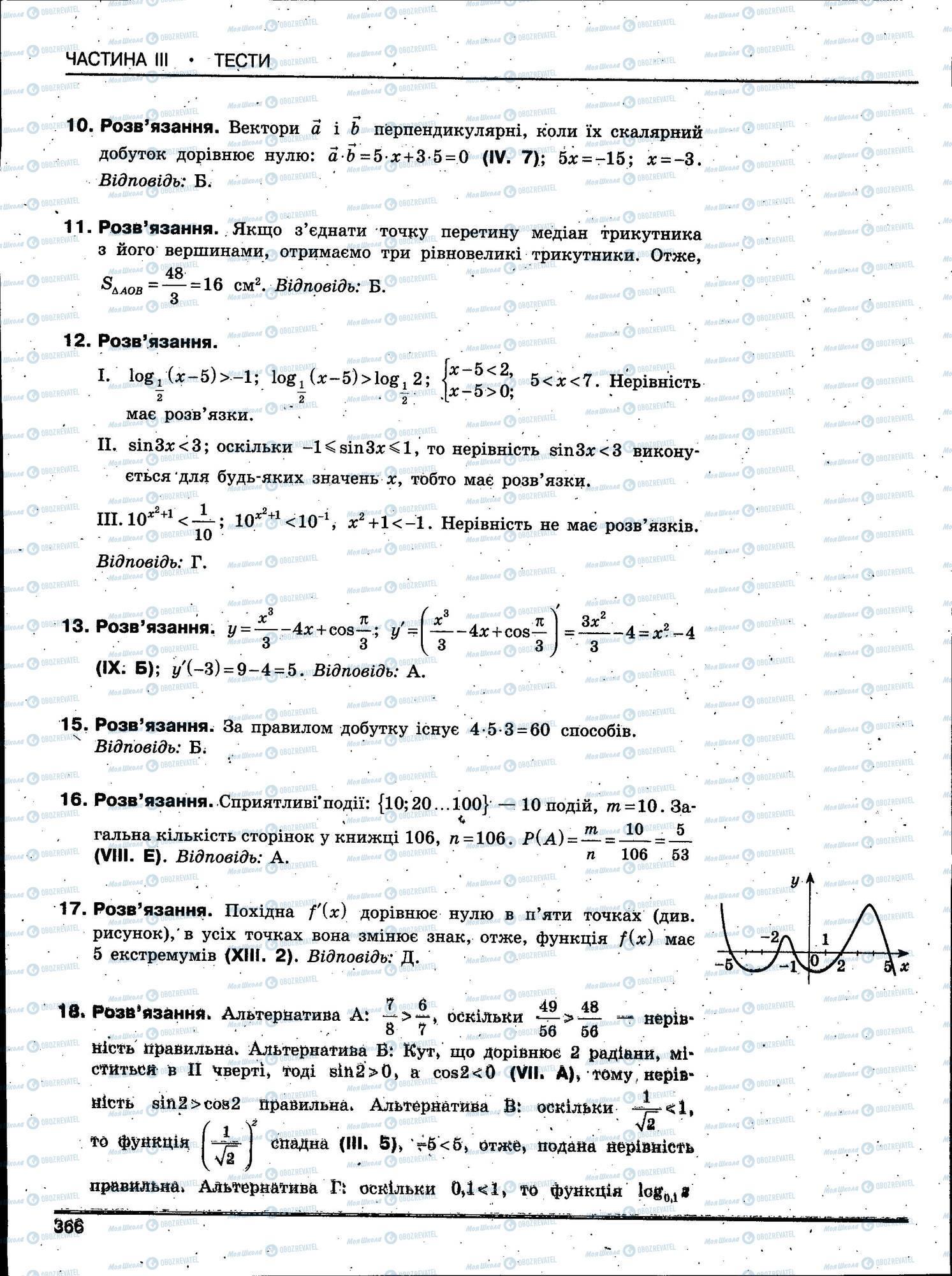ЗНО Математика 11 класс страница 366