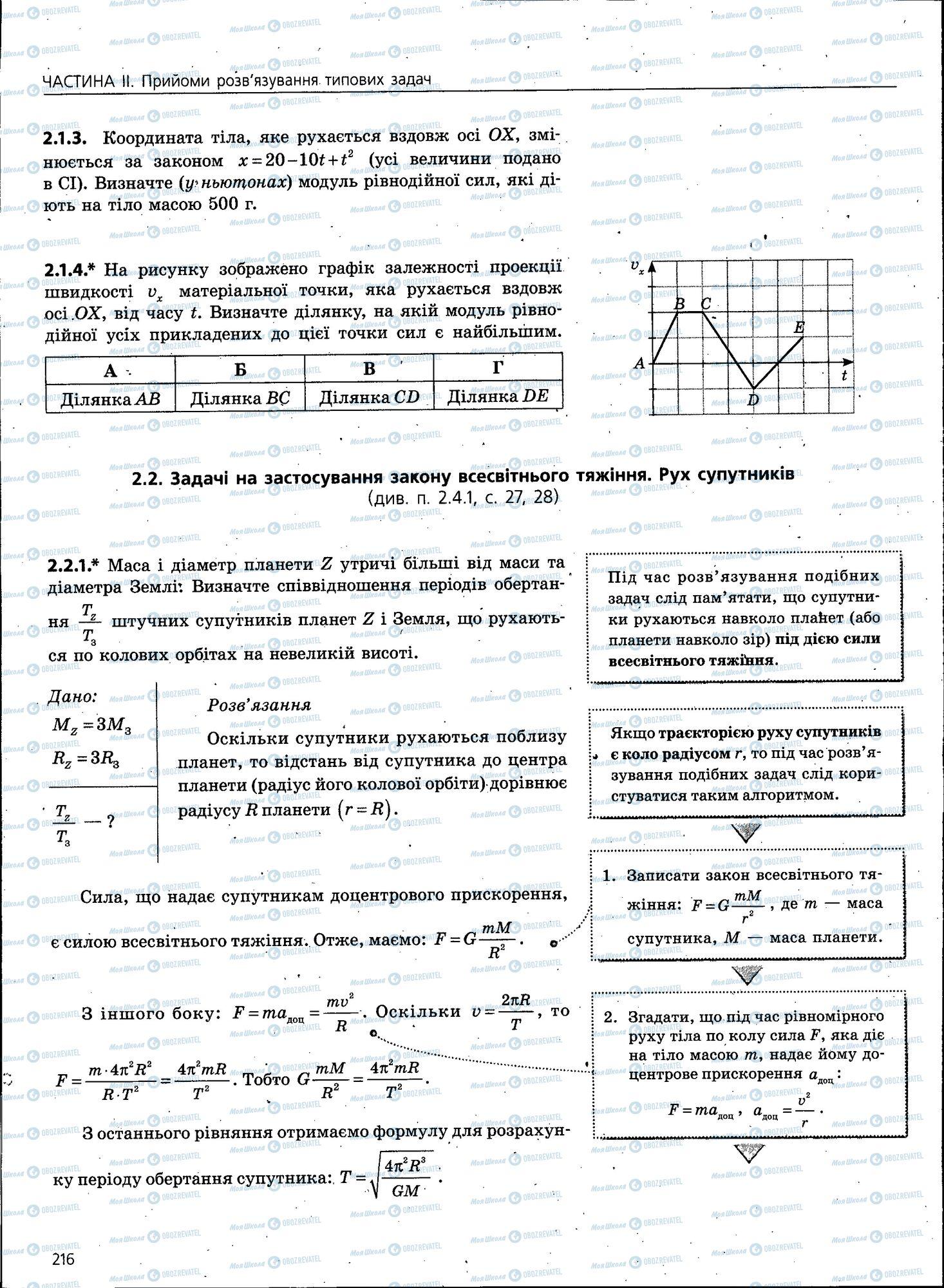 ЗНО Физика 11 класс страница 216