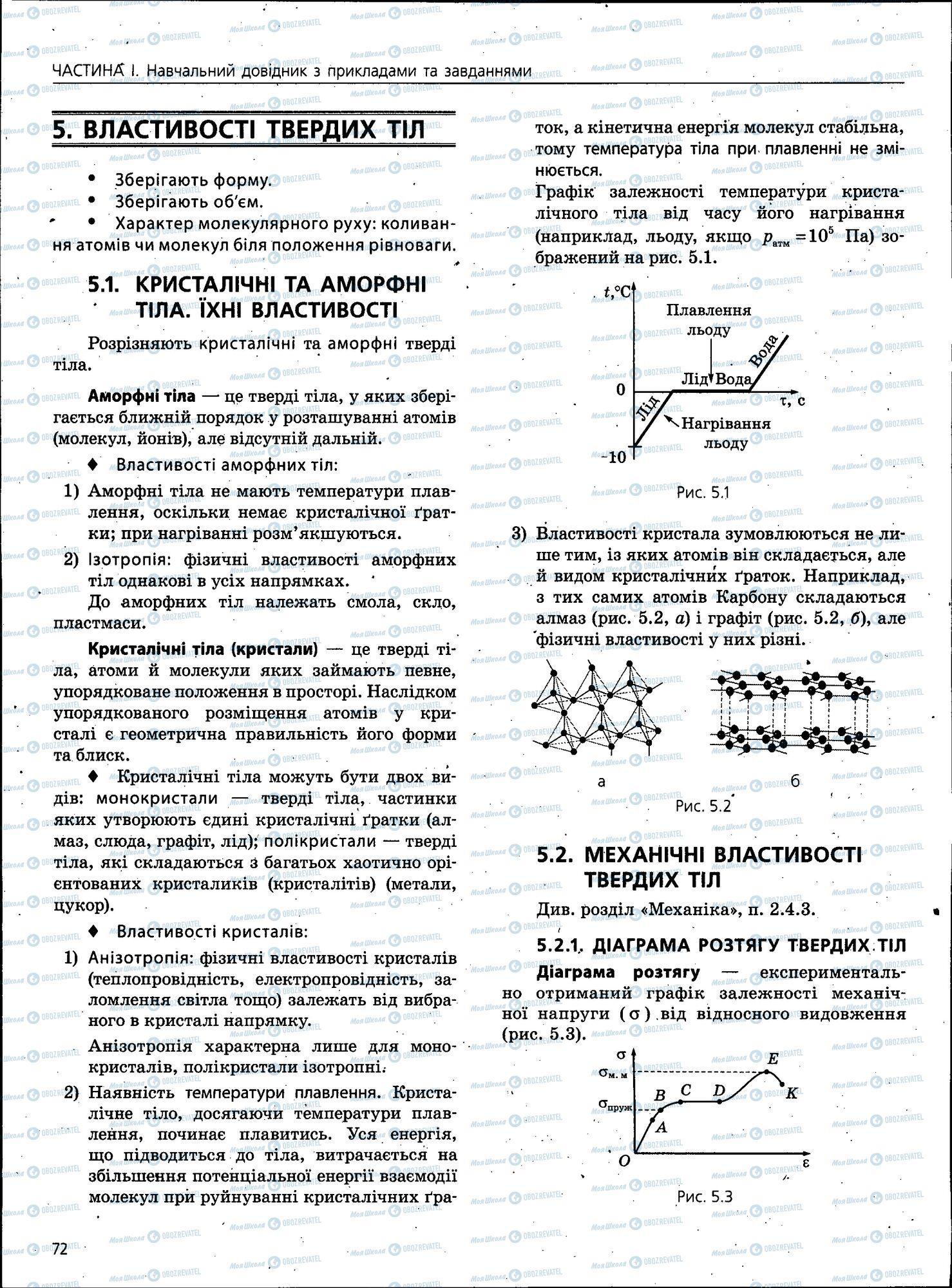 ЗНО Фізика 11 клас сторінка 072