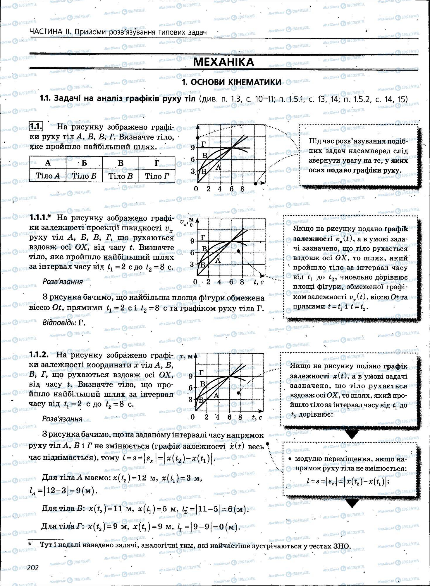 ЗНО Физика 11 класс страница 202