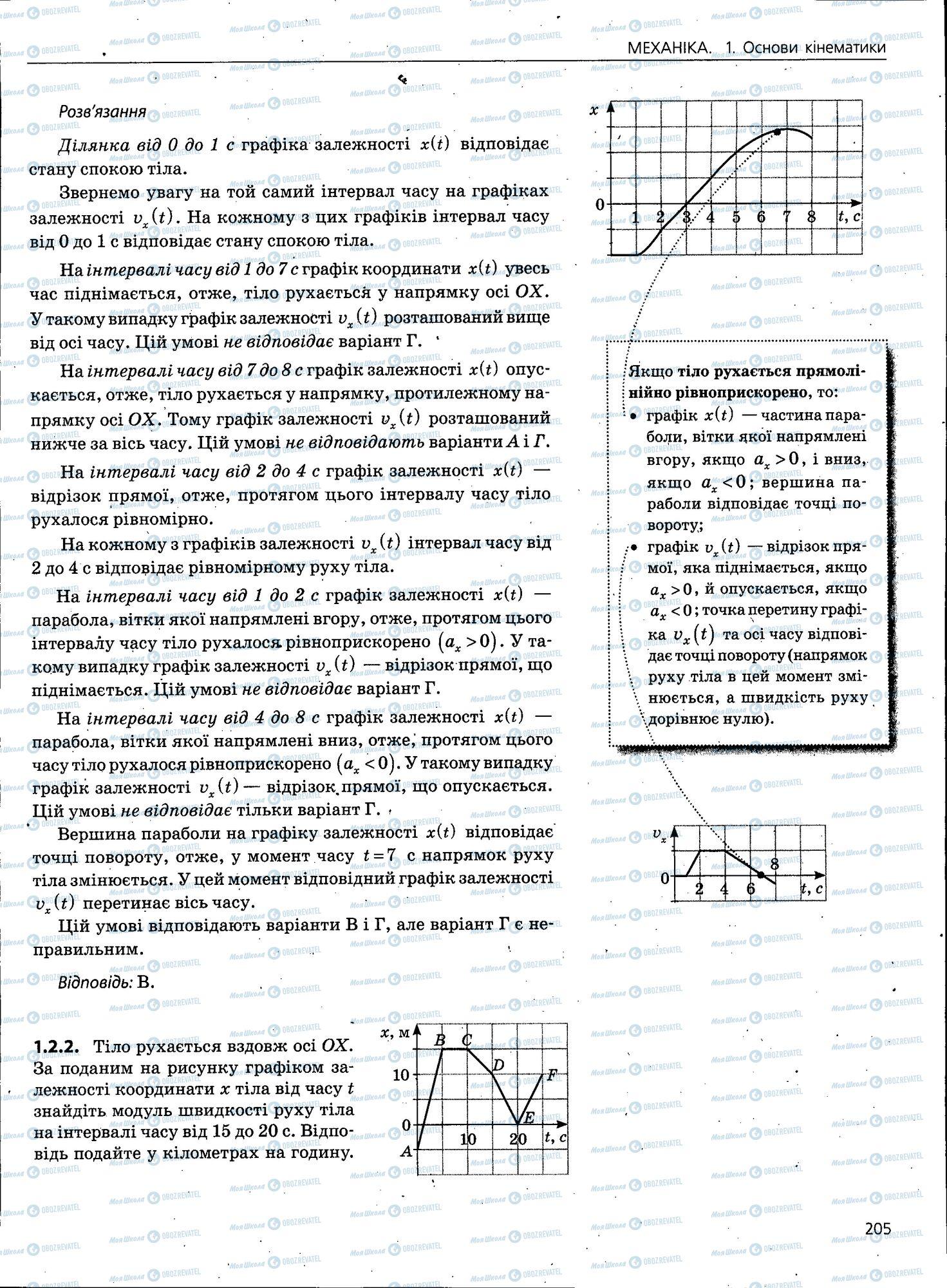 ЗНО Фізика 11 клас сторінка 205
