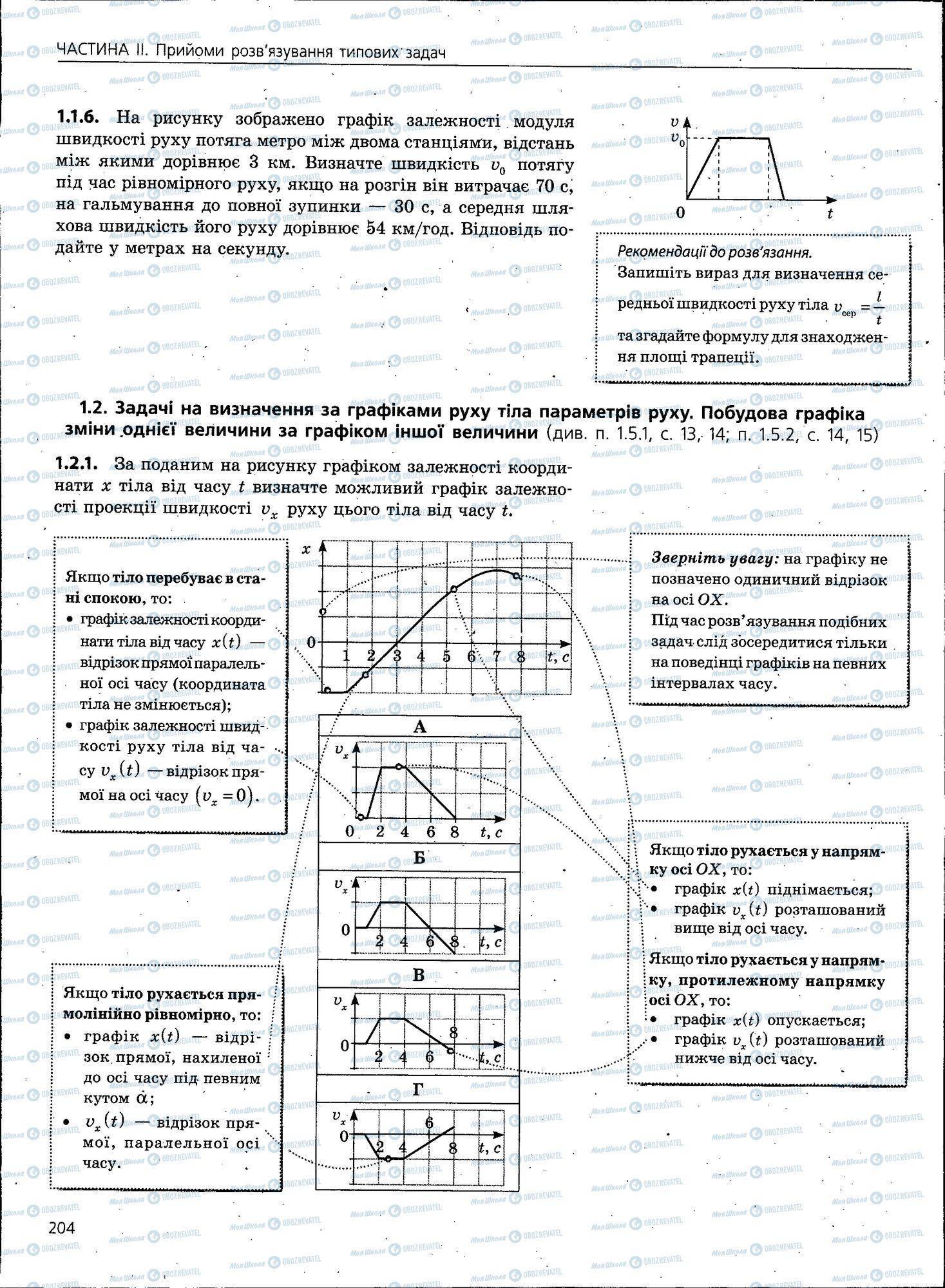 ЗНО Физика 11 класс страница 204