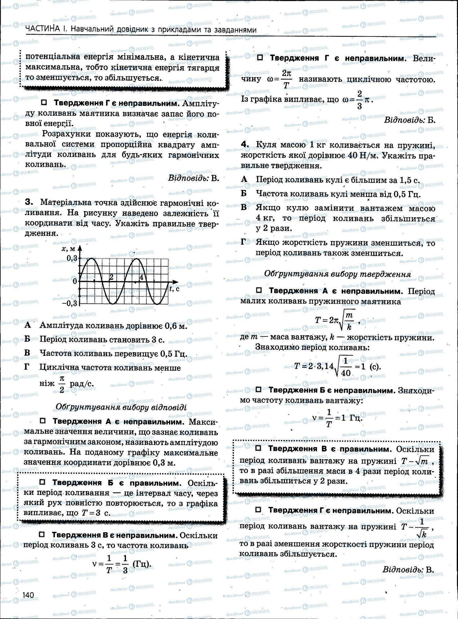 ЗНО Физика 11 класс страница 140