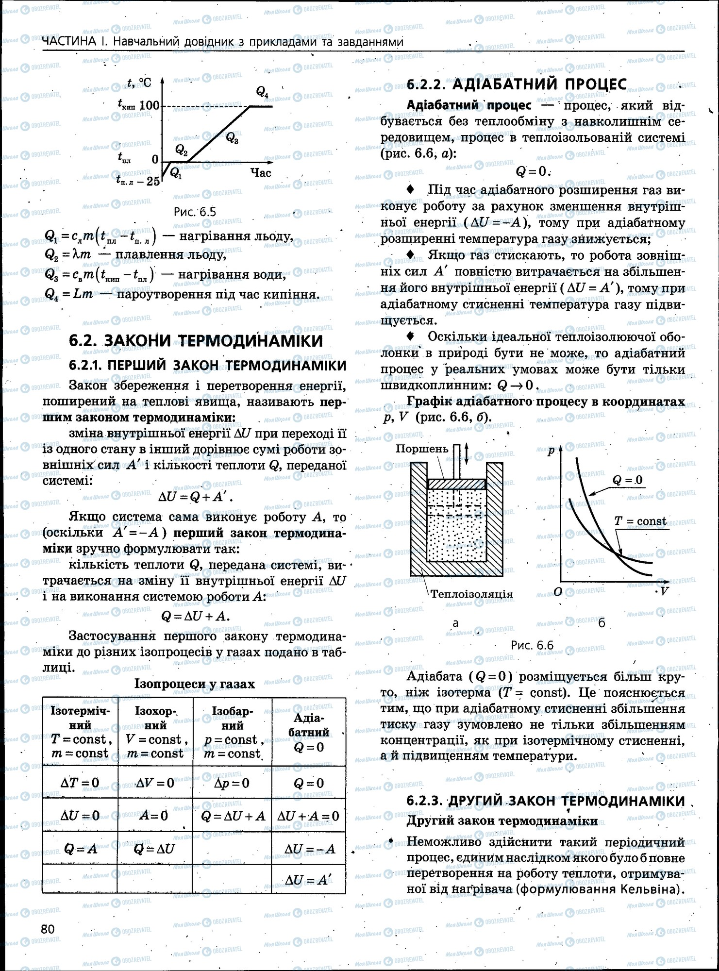 ЗНО Физика 11 класс страница 080