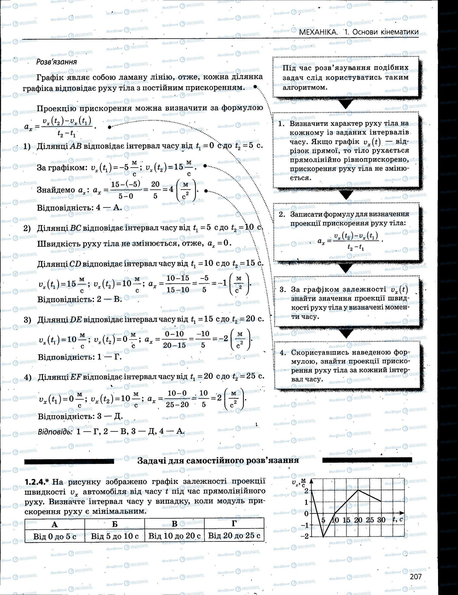 ЗНО Фізика 11 клас сторінка 207