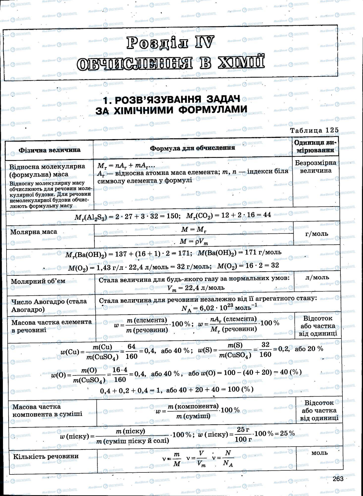 ЗНО Хімія 11 клас сторінка 263