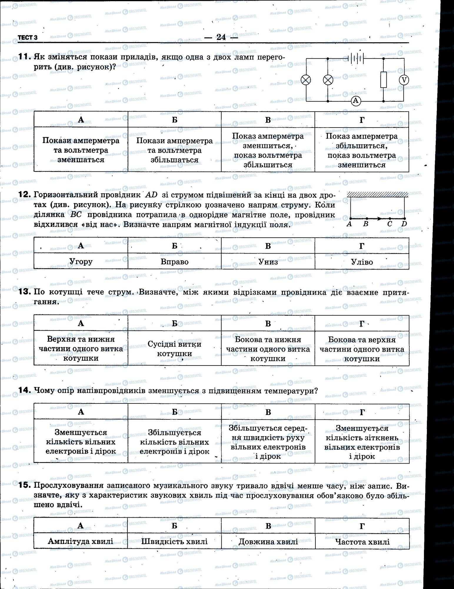 ЗНО Физика 11 класс страница 024
