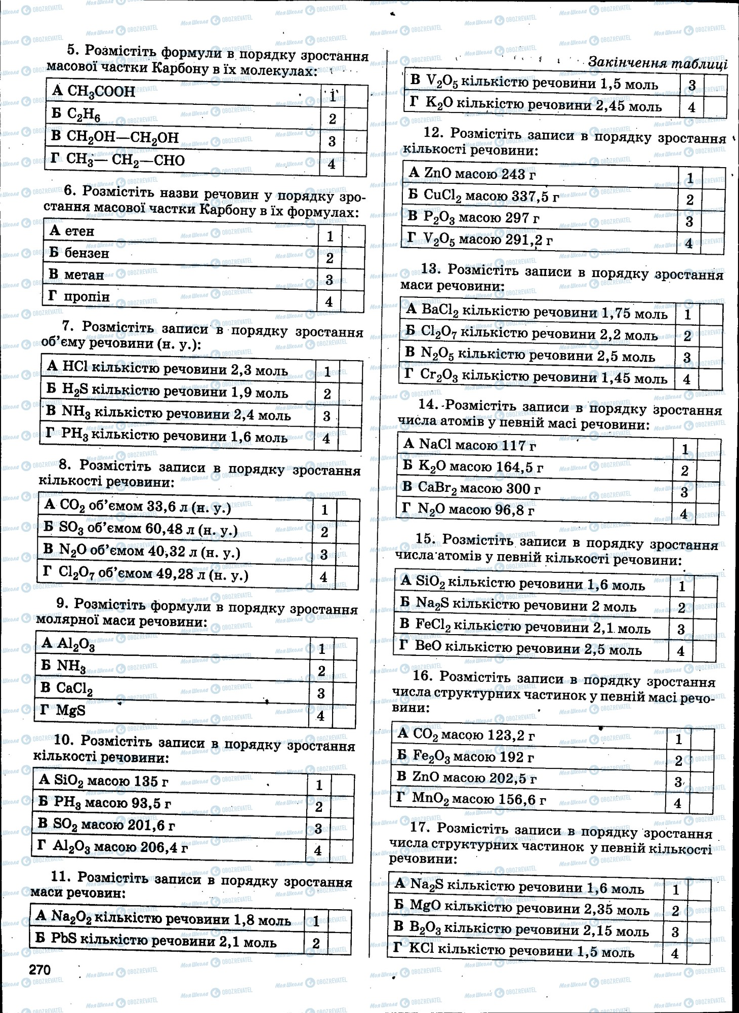 ЗНО Хімія 11 клас сторінка 270