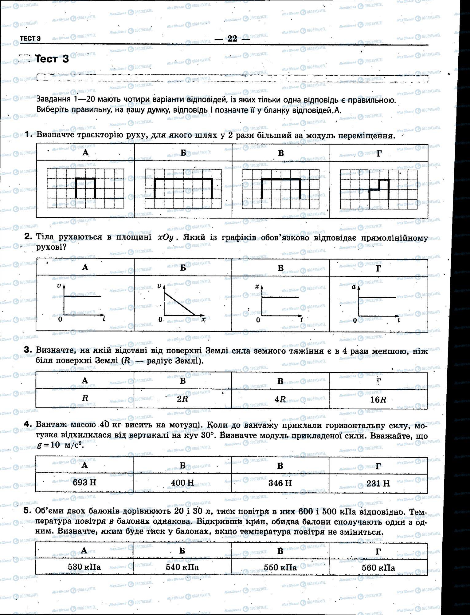 ЗНО Физика 11 класс страница 022
