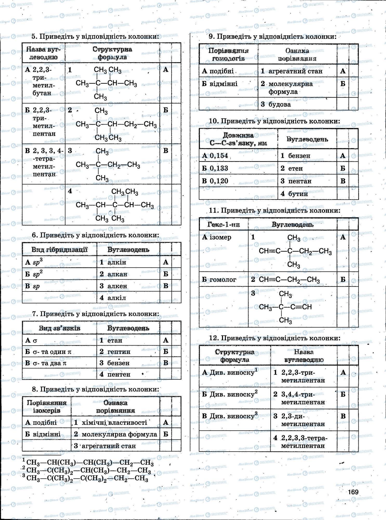 ЗНО Химия 11 класс страница 169