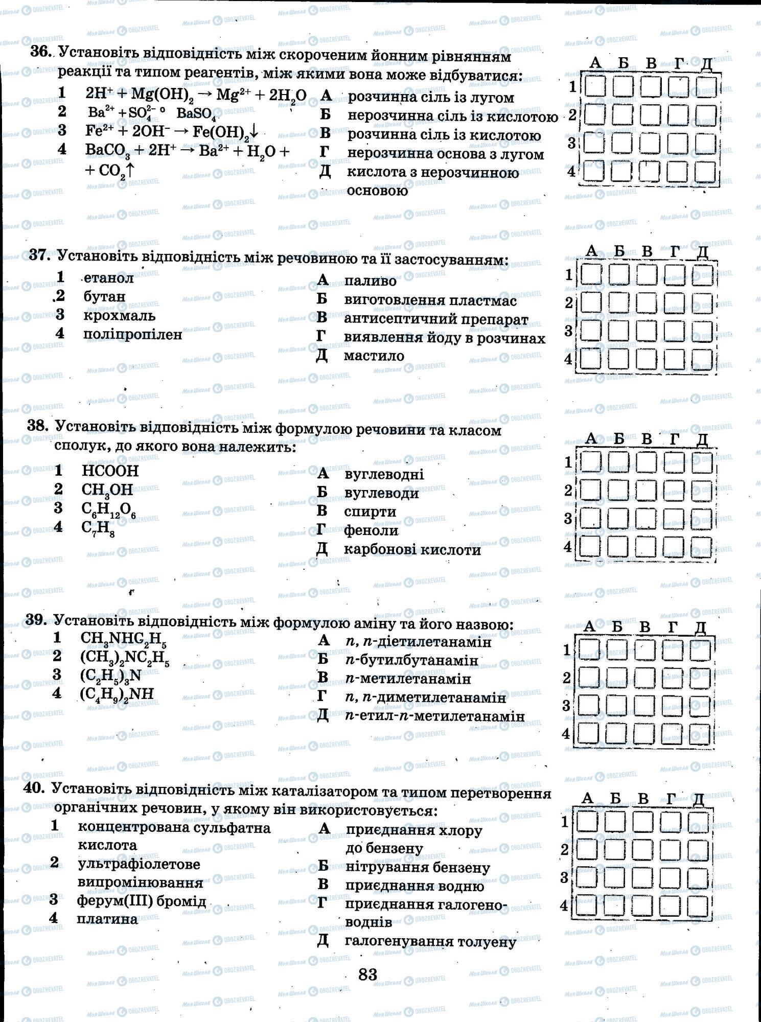 ЗНО Химия 11 класс страница 083