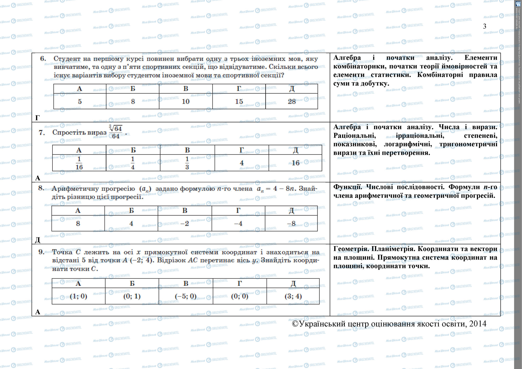 ЗНО Математика 11 класс страница 3