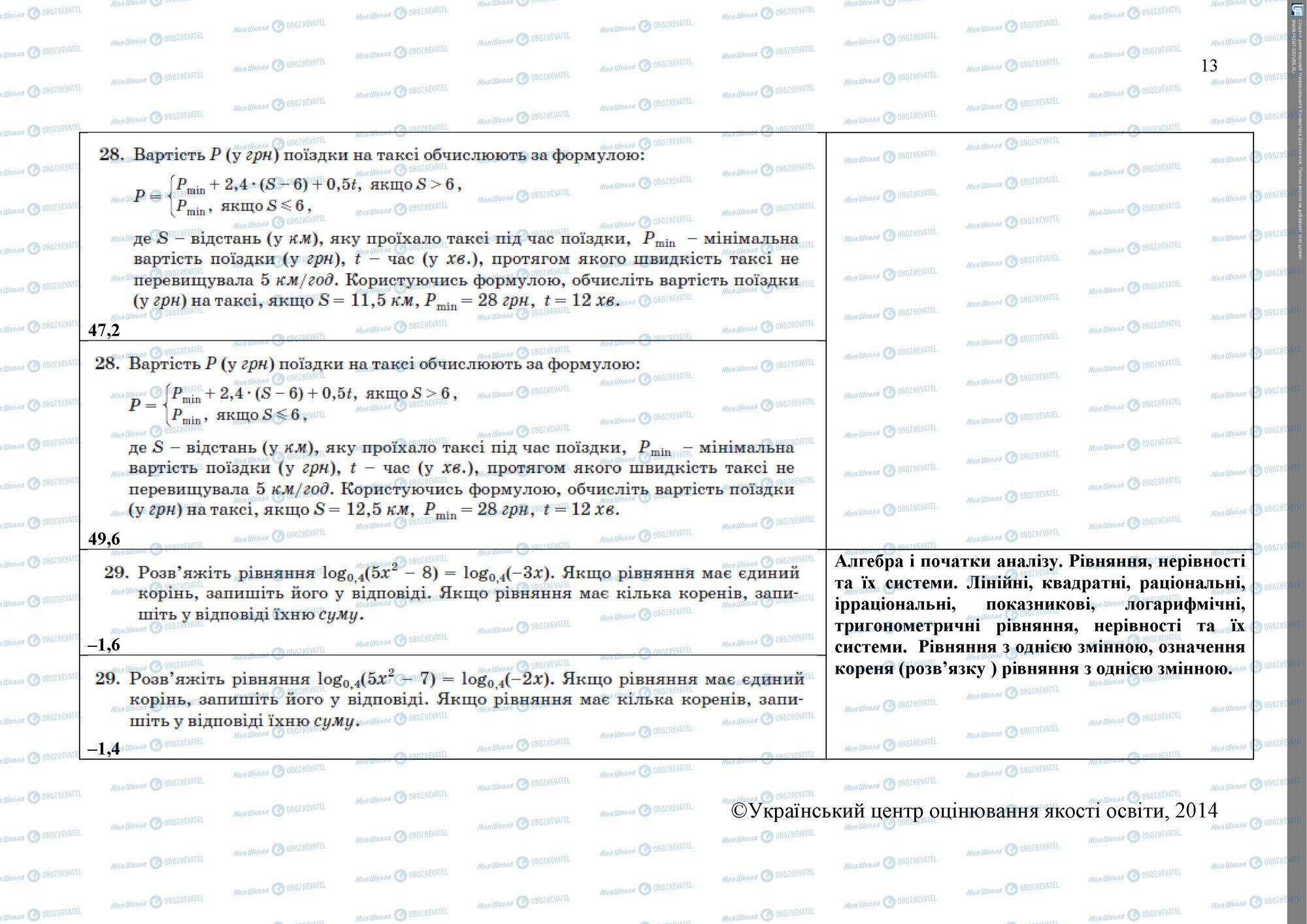 ЗНО Математика 11 класс страница 13