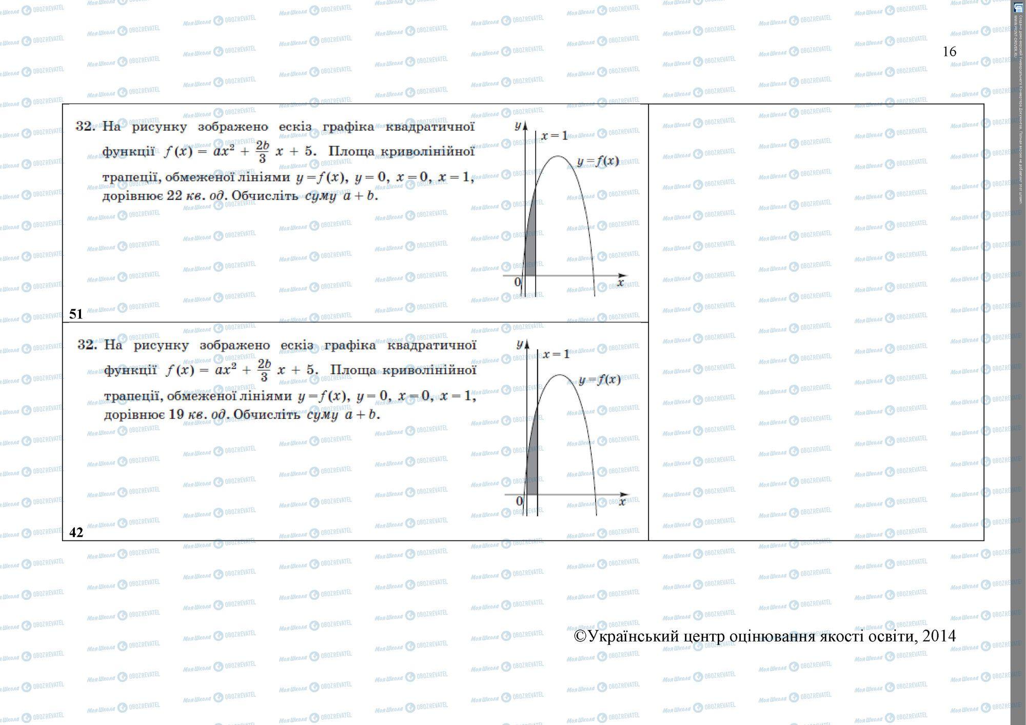 ЗНО Математика 11 класс страница 16