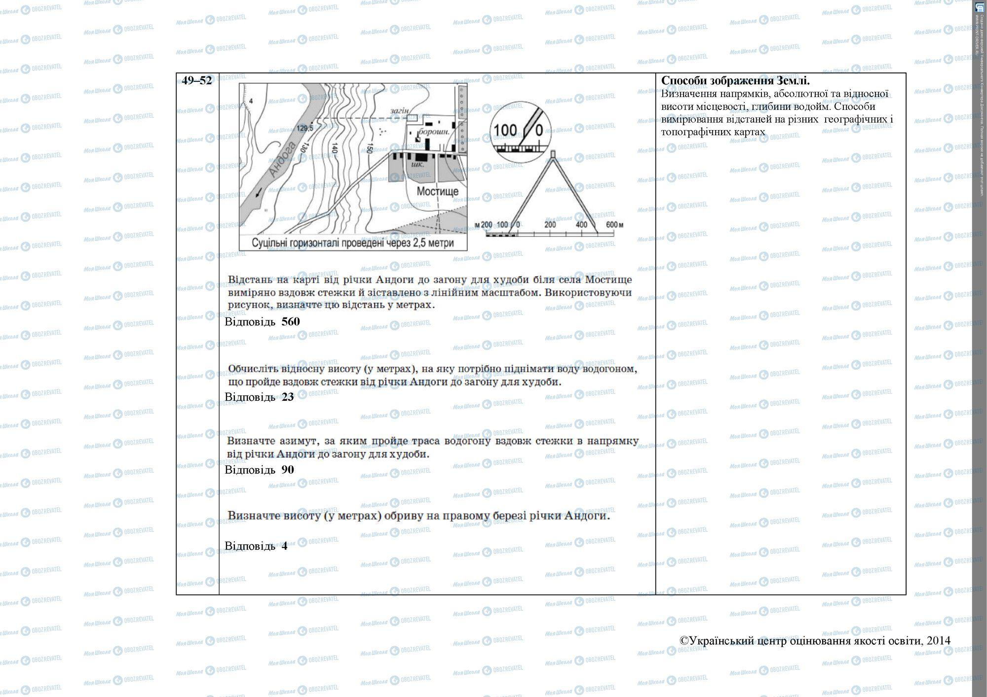 ЗНО География 11 класс страница 12