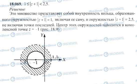 ГДЗ Алгебра 11 клас сторінка 18.069