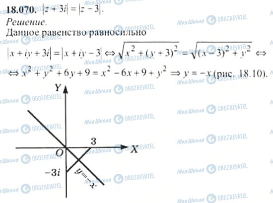 ГДЗ Алгебра 11 клас сторінка 18.070