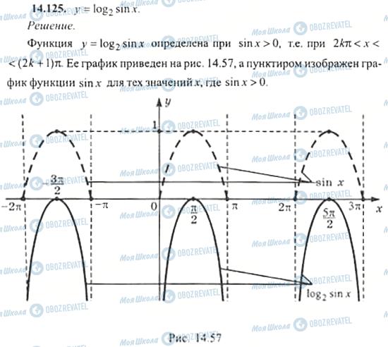 ГДЗ Алгебра 11 класс страница 14.125