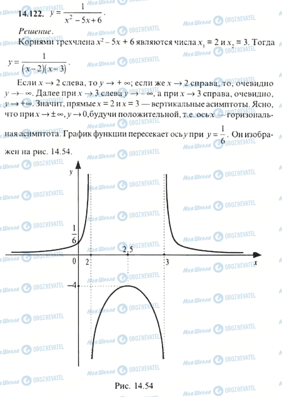 ГДЗ Алгебра 11 клас сторінка 14.122