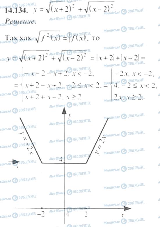 ГДЗ Алгебра 11 класс страница 14.134