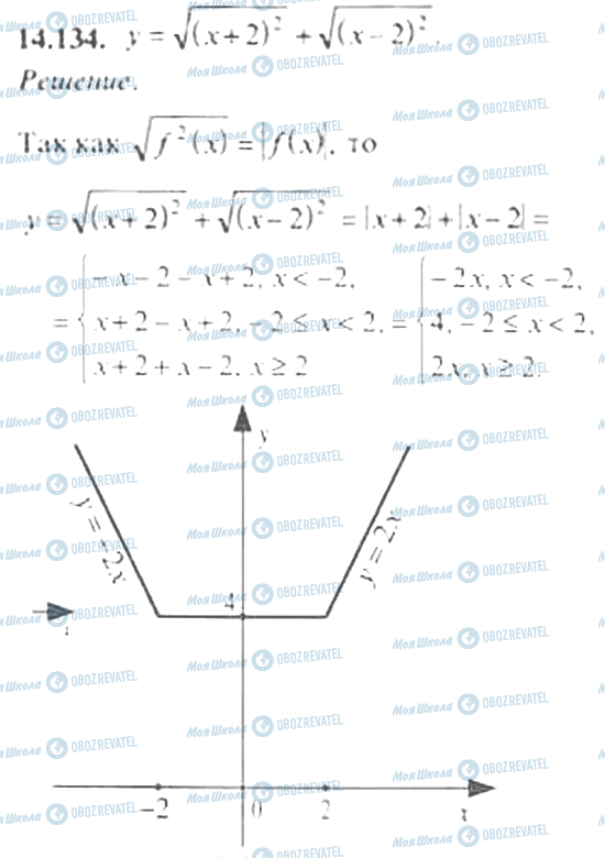 ГДЗ Алгебра 11 клас сторінка 14.134