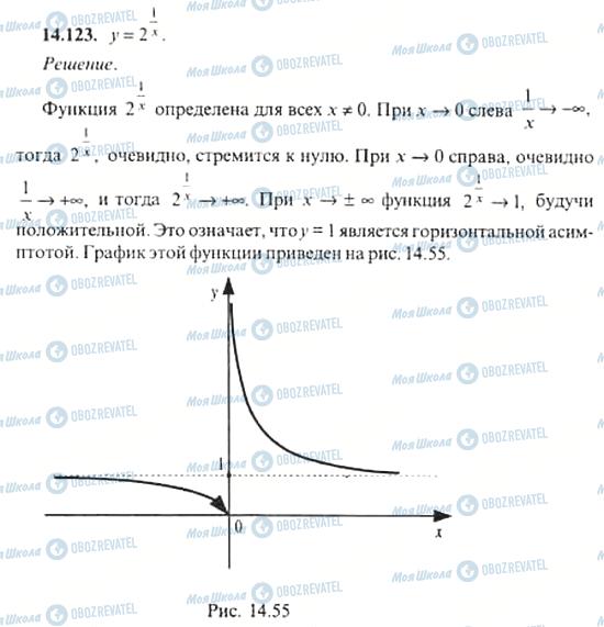 ГДЗ Алгебра 11 класс страница 14.123