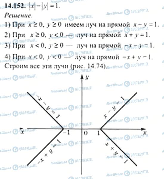 ГДЗ Алгебра 11 клас сторінка 14.152