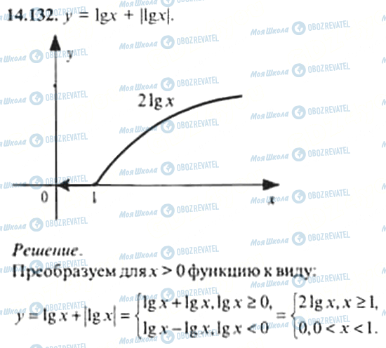 ГДЗ Алгебра 11 клас сторінка 14.132