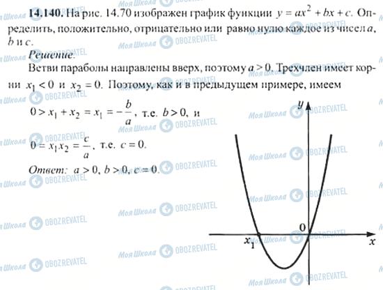 ГДЗ Алгебра 11 клас сторінка 14.140