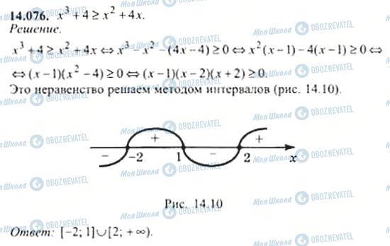 ГДЗ Алгебра 11 клас сторінка 14.076