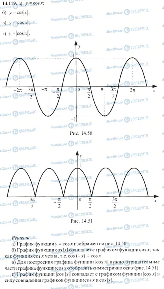 ГДЗ Алгебра 11 класс страница 14.119