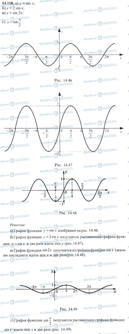 ГДЗ Алгебра 11 клас сторінка 14.118