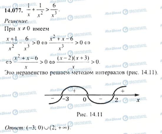 ГДЗ Алгебра 11 клас сторінка 14.077