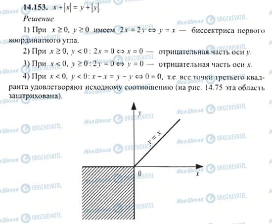 ГДЗ Алгебра 11 клас сторінка 14.153