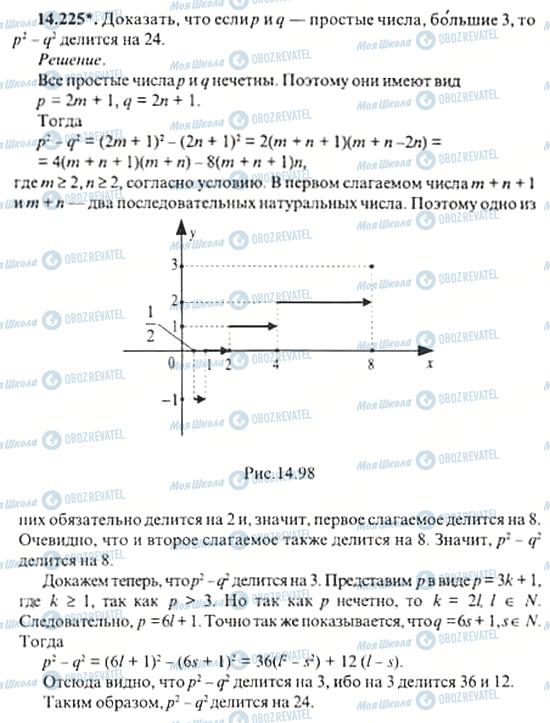 ГДЗ Алгебра 11 клас сторінка 14.225