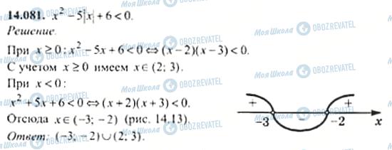 ГДЗ Алгебра 11 клас сторінка 14.081