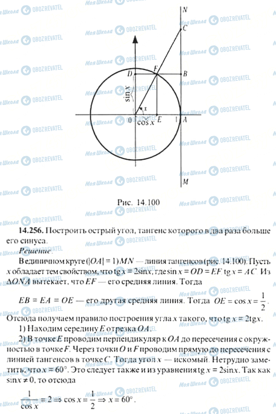 ГДЗ Алгебра 11 клас сторінка 14.256