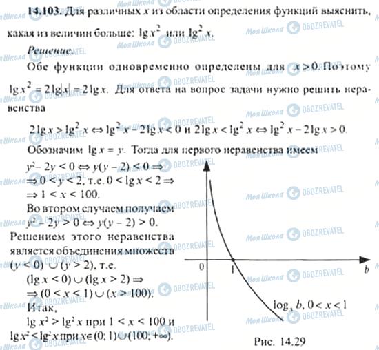ГДЗ Алгебра 11 клас сторінка 14.103
