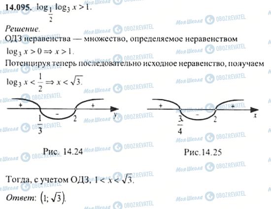 ГДЗ Алгебра 11 клас сторінка 14.095