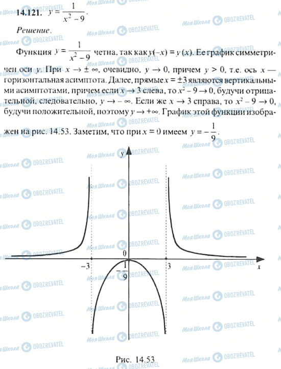 ГДЗ Алгебра 11 клас сторінка 14.121