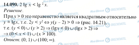 ГДЗ Алгебра 11 клас сторінка 14.090