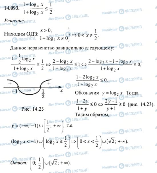 ГДЗ Алгебра 11 клас сторінка 14.093