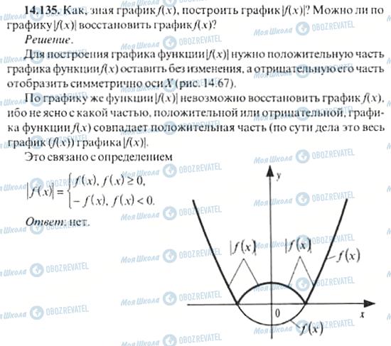 ГДЗ Алгебра 11 класс страница 14.135